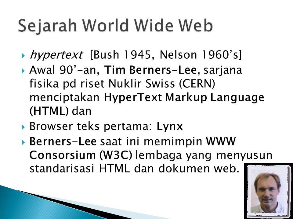 Sejarah World Wide Web hypertext [Bush 1945, Nelson 1960's]